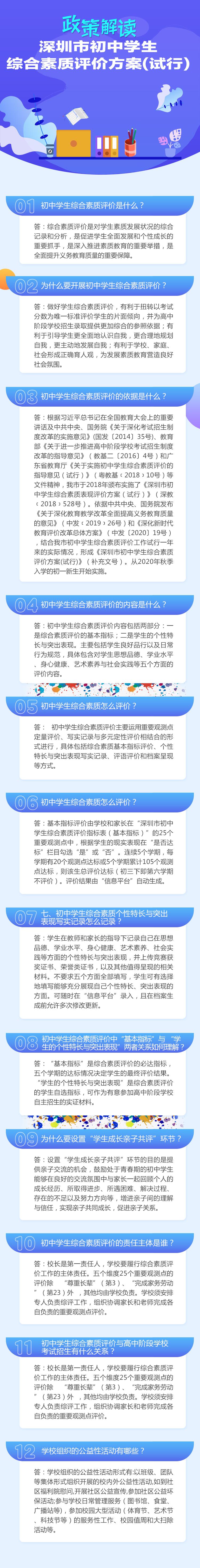 教育局初中综评解读长图.jpg